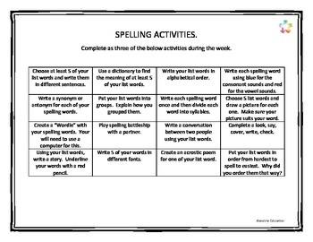 Spelling Rubric #1