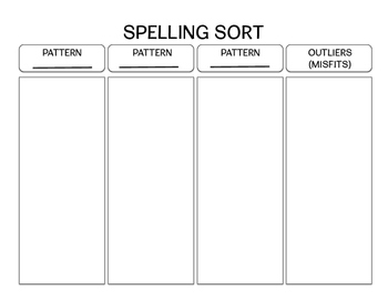 Spelling Sort Graphic Organizer: Printable and Editable Go