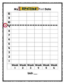 Spelling Test Student Data Sheet