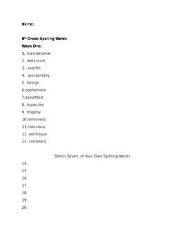 Spelling Weeks
