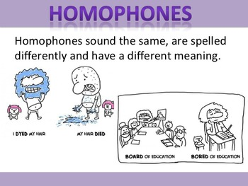 Spelling and Grammar (Prepsitions, homophones, synonyms an