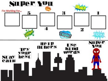 Spider Man Reinforcement Chart