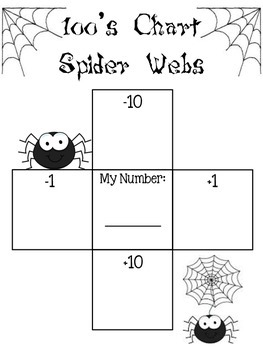 Spider Web 100's Chart center