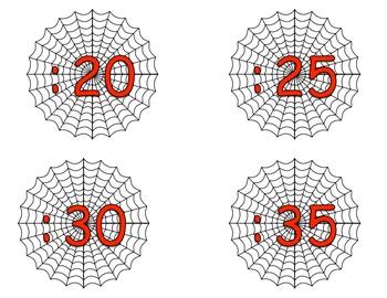 Spiderman Clock Numbers