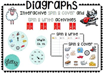 Spinning Digraphs (Sh, Th, Wh & Ch)