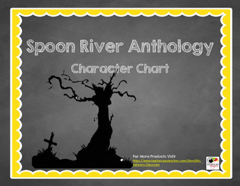 Spoon River Anthology Character Chart