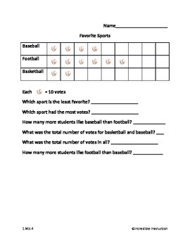 Graphing (Interpreting -Sports Graph)