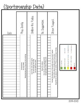 Sportsmanship Data Table