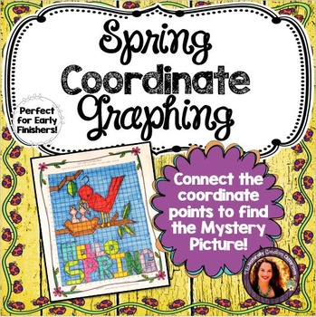 Spring Coordinate Graphing