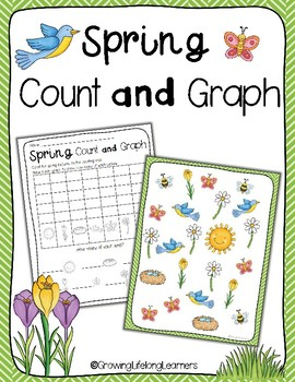 Spring Count and Graph