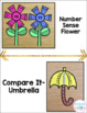 Spring Math Craftivities {Equations, Word Problems, Compar