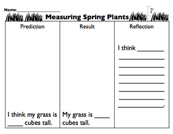 Spring Measurements (Predictions & Results)