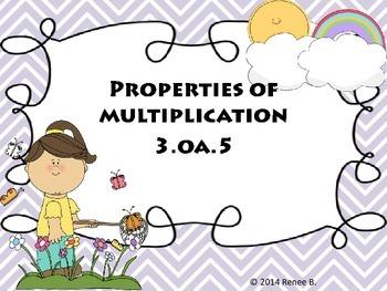 Spring Properties of Multiplication