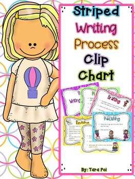 Spring Stripe Writing Process Clip Chart