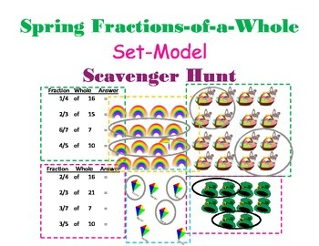 Fractions of a Whole Scavenger Hunt (Set Model)- Spring Themed