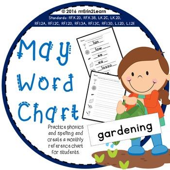 Spring Word Study Kindergarten May