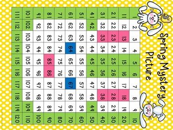 Spring and Easter Addition and Place Value Mystery Picture