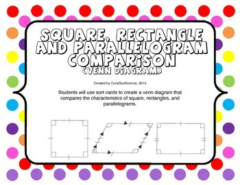 Square, Rectangle and Parallelogram Comparison Venn Diagram
