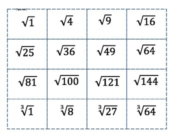 Square and Cube Root Number Line Acticity