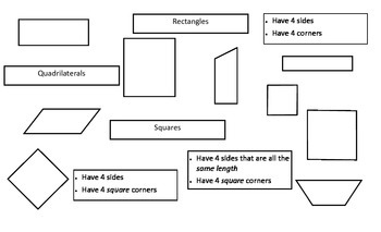 Squares, Rectangles, and Quadrilaterals Cut and Paste Sort