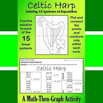 St. Patrick's Day - Celtic Harp - Math-Then-Graph - Solve