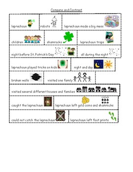 St. Patrick's Day Literacy Compare & Contrast Independent
