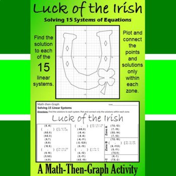 St. Patrick's Day - Luck of the Irish - Math-Then-Graph -
