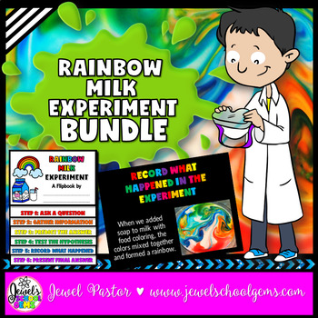 St. Patrick's Day Science Activities (Rainbow Milk Experiment)