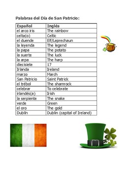 St. Patrick's Day Spanish puzzles San Patricio Wordsearch