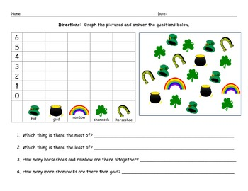 St. Patrick's Day Math Graphing Worksheet