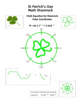 St Patricks Day Math Shamrock
