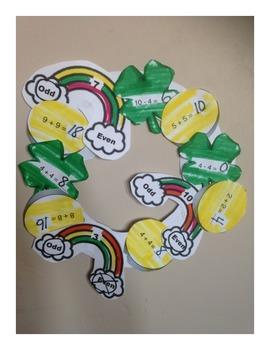 St. Patrick's Day Math Wreath