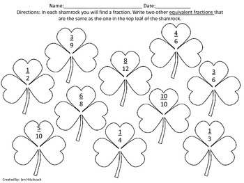 St. Patrick's Day Math- Equivalent Fractions