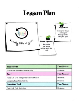 Stages Of The Family Life Cycle Lesson
