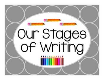 Stages of Writing Display Cards