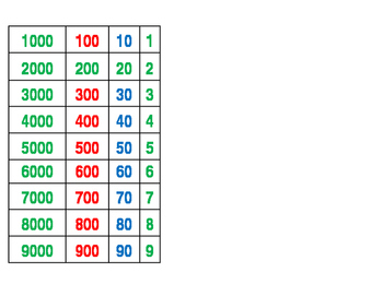 Math---Stamp Game Numbers 1-9000