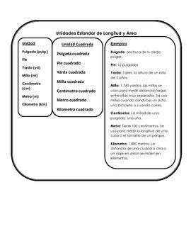 Standard Units of Length and Area/ Unidades Estandard de L