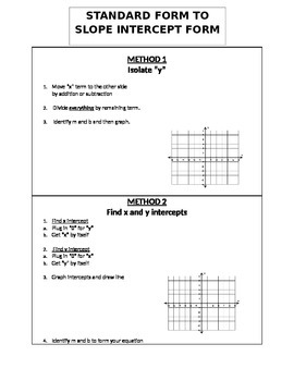 Standard form to slope intercept form 2 methods Graphic Organizer