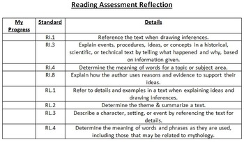 Standardized Assessment Student Reflections