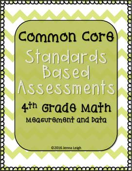 Standards Based Assessments: Measurement and Data Standard