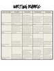 Standards Based Grading for Common Core Writing Rubric and
