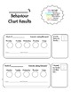 My Behaviour Chart Kit