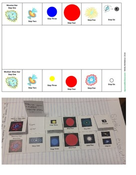 Star Life Cycle Foldable for Interactive Notebook