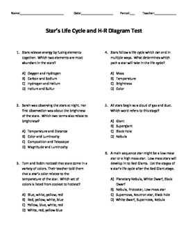 Star and HR Diagram Test