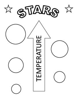 Star size vs. temperature