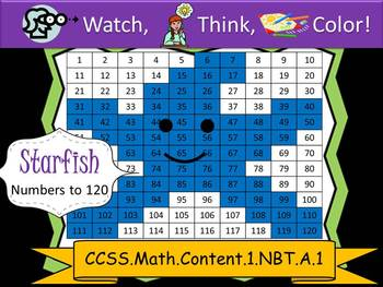 Starfish Hundreds Chart to 120 - Watch, Think, Color! CCSS