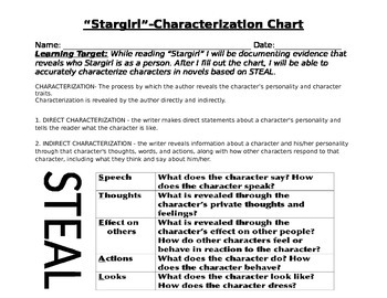 """""""Stargirl"""" Development of Character Chart, Symbolism, and Poetry"""