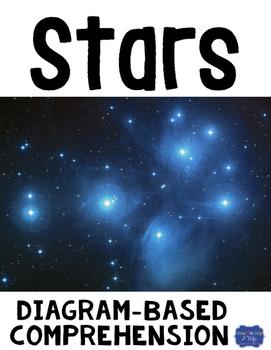 Stars Diagram & Comprehension Questions