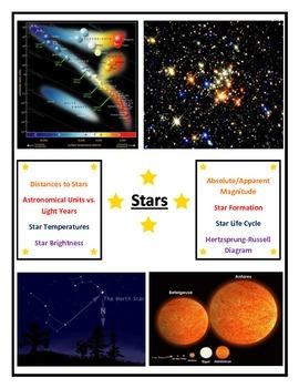 Astronomy - Stars: Help Your Students Shine! (Understandin