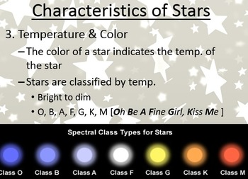 Stars and Constellations PPT